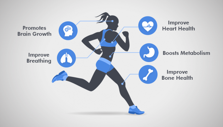 Benefits of attending Special Cardio Classes